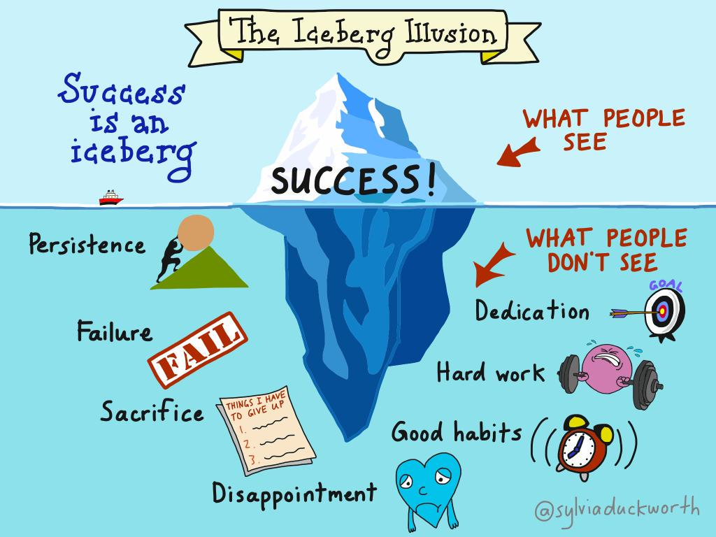 The Iceberg Illusion & Why Mistakes Matter | theLLaBB